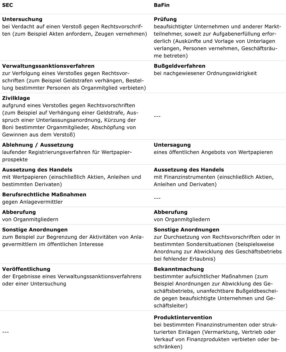 Modern Vergleichsvereinbarung Vorlage Gift - FORTSETZUNG ...